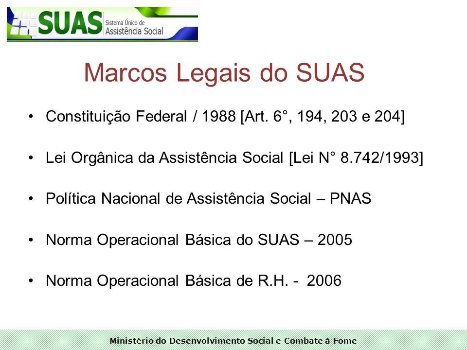 Marcos Legais do SUASConstituição Federal / 1988 [Art. 6°, 194, 203 e 204] Lei Orgânica da Assistência Social [Lei N° 8.742/1993]